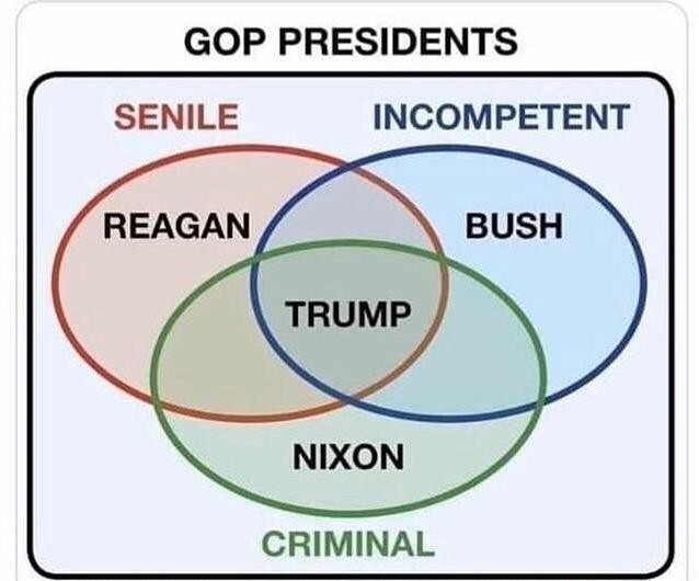 GOP Presidents
