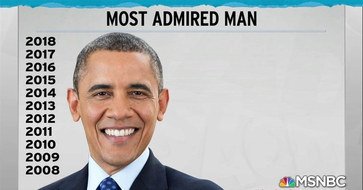 Barack Obama most admired man according to Gallup poll