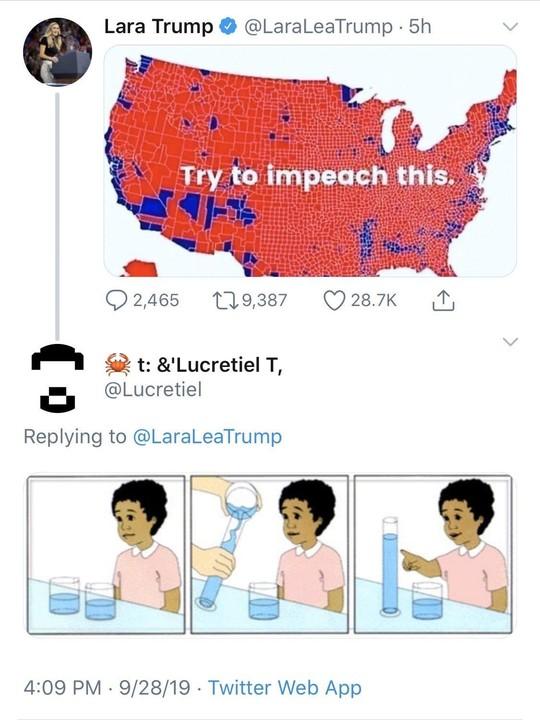 Lara Logic