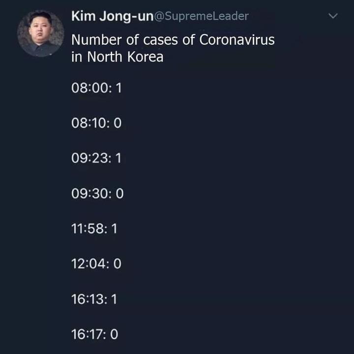 Coronavirus in the best of all worlds