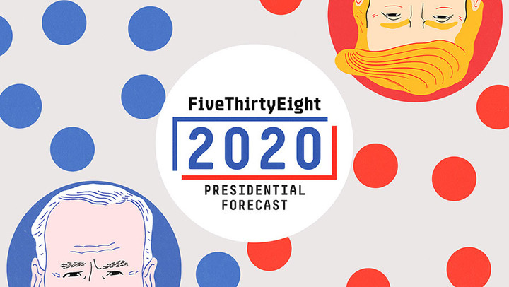2020 Election Forecast