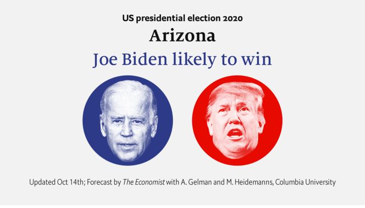 Arizona—Forecasting the US 2020 elections