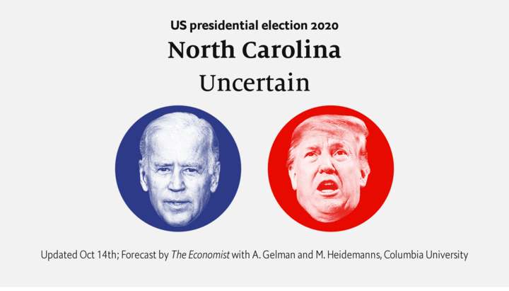 North Carolina—Forecasting the US 2020 elections