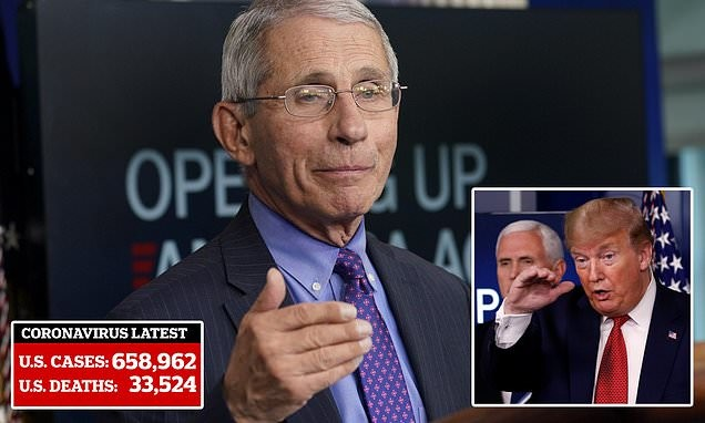 We are NOT going back to normal soon warns Dr. Fauci