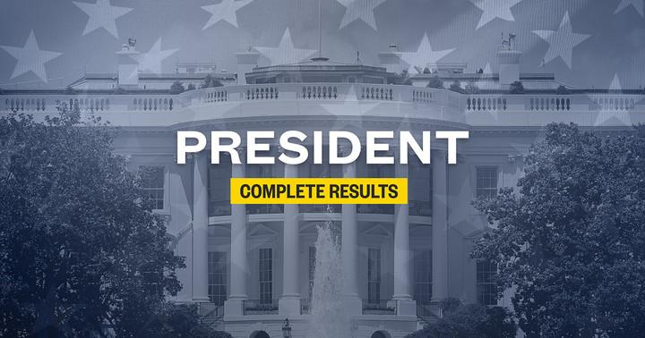 U.S. Presidential Election Results 2020: Biden wins
