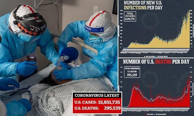 Coronavirus death toll reaches record 3,309 on Friday