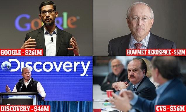 REVEALED: Google's Sundar Pichai tops list of 100 'most overpaid' CEOs