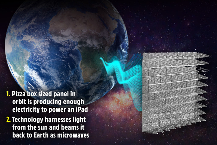 US Navy tests 'solar satellite' that can beam power to Earth from space